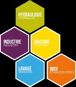 5 gammes - hydraulique - industrie - machine - lavage - inox