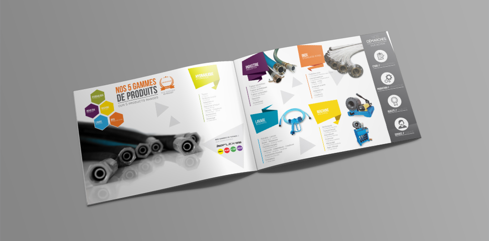 Isoflex - hydraulique - industrie - inox - lavage - machine hydraulique