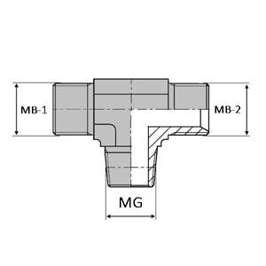 Famille bsp x gaz cylindrique